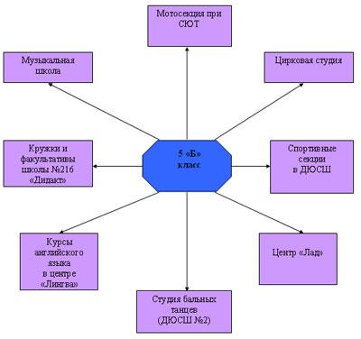 воспитательной системы